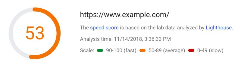ví dụ tốc độ website