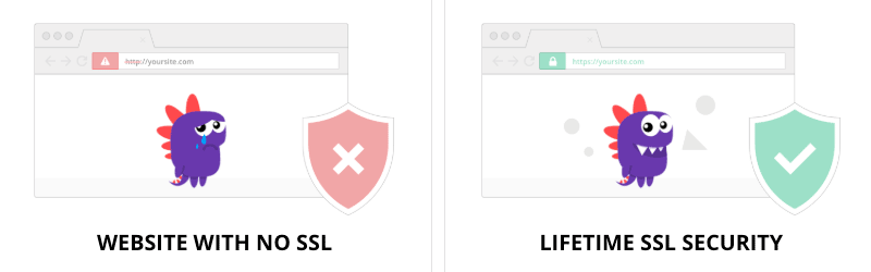 website với ssl