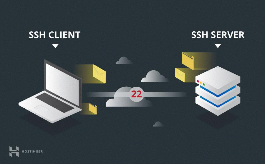 ssh client và server