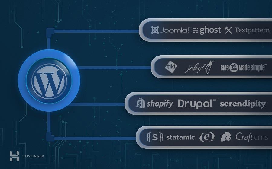 Các CMS phổ biến để thay thế WordPress – 15 lựa chọn hàng đầu