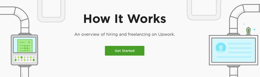 kiếm tiền online bằng freelancing