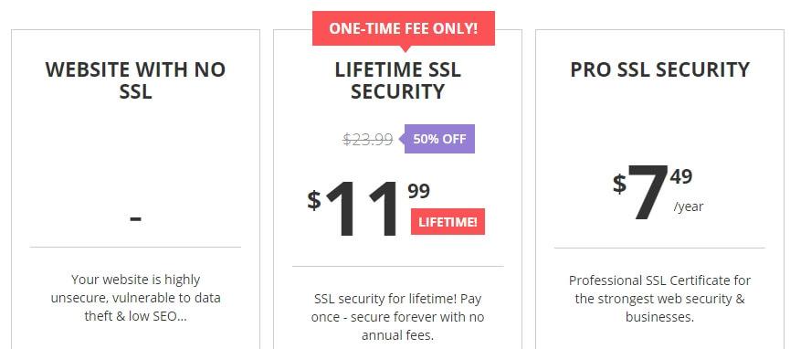 bảng giá ssl