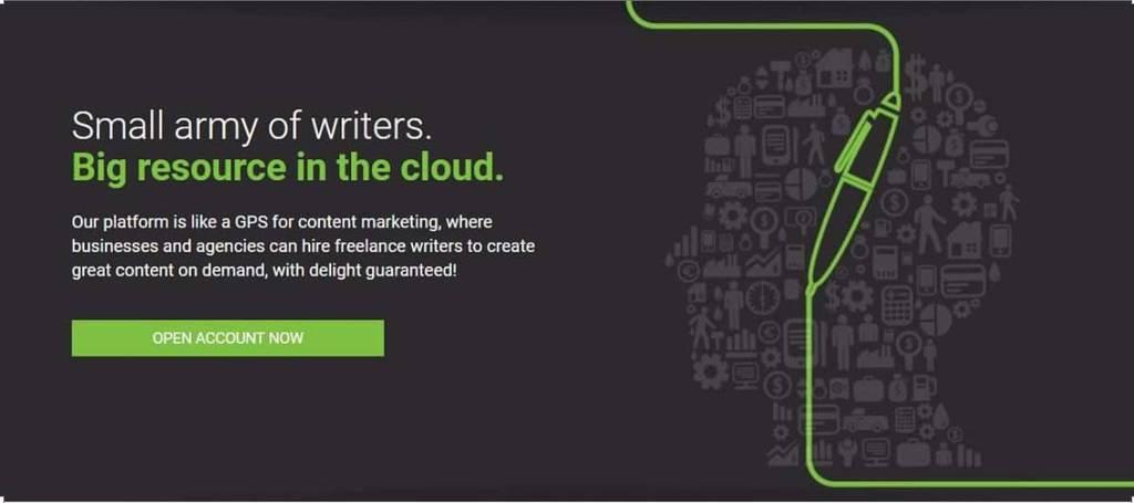 việc làm thêm viết bài