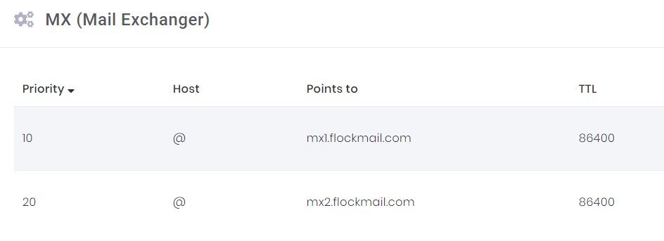 trỏ domain tới email hosting doanh nghiệp