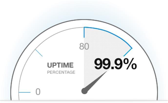 uptime web